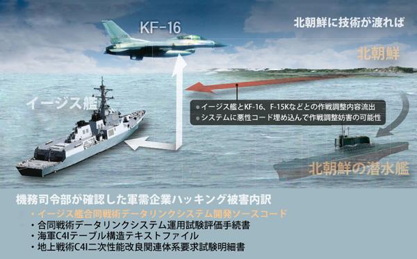 イージス 艦 韓国 韓国版イージス、3隻追加!