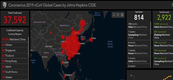 2月10日午前0時、米国ジョンズホプキンス大学の新型コロナウイルス感染症の各国現況。画面左の地域別感染者発生現況で、リストのうち中国の下「OTHERS 64」は日本・横浜港に停泊中のクルーズ「ダイヤモンド・プリンセス」の64人を示す。日本26人はクルーズ感染者を除いた数字だ。[ホームページ画面キャプチャ]