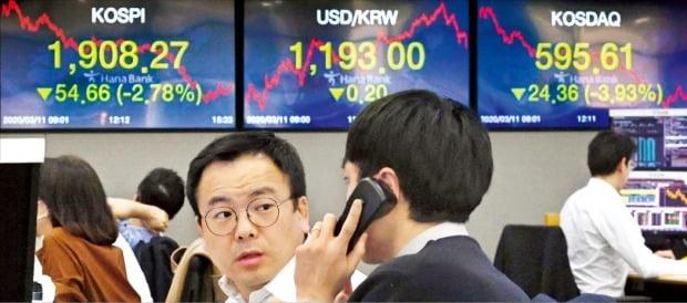 外国人の「投げ売り」でKOSPI指数が11日の取引時間中に1900以下に落ち込んだ。KOSDAQ指数も4%近く急落し600ポイントを割り込んだ。ソウル・乙支路のハナ銀行本店ディーリングルームの電光掲示板が株価指数の下げ幅を示している。キム・ボムジュン記者