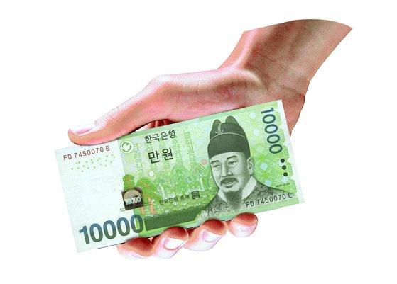 韓国ウォン