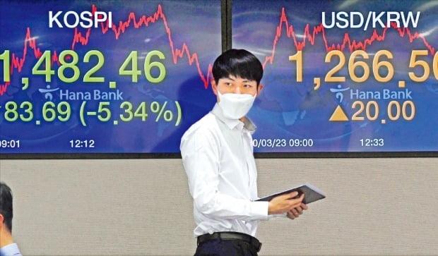 <株価とウォン相場急落>世界的な景気低迷への懸念が深まり23日の為替相場は前日より20ウォンのウォン安となる1ドル=1266.50ウォンで引けた。KOSPIは1500を再び割り込んだ、ソウルのハナ銀行ディーリングルームで従業員が硬い表情で為替相場電光掲示板の前を通り過ぎている。キム・ボムジュン記者
