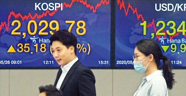 <コロナ乗り越えたKOSPI>KOSPI指数が約2カ月半ぶりに終値基準で2000ポイントを回復した26日、ソウルのハナ銀行ディーリングルームで従業員が電光掲示板の前でモニターを見ている。KOSPI指数は1.76%上がった2029.78で取引を終えた。「V字反騰」を主導してきた個人投資家はこの日4800億ウォンほど売り越して差益を実現した。為替相場は9.90ウォンのウォン高ドル安となる1ドル=1234.30ウォンで引けた。ホ・ムンチャン記者