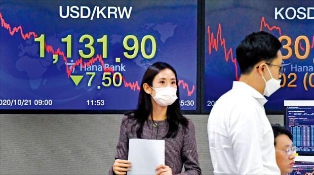 ドルが急落し21日は1ドル=1131.90ウォンで取引を終えた。写真はソウル・乙支路のハナ銀行ディーリングルーム。キム・ヨンウ記者